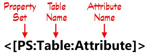 Label-format